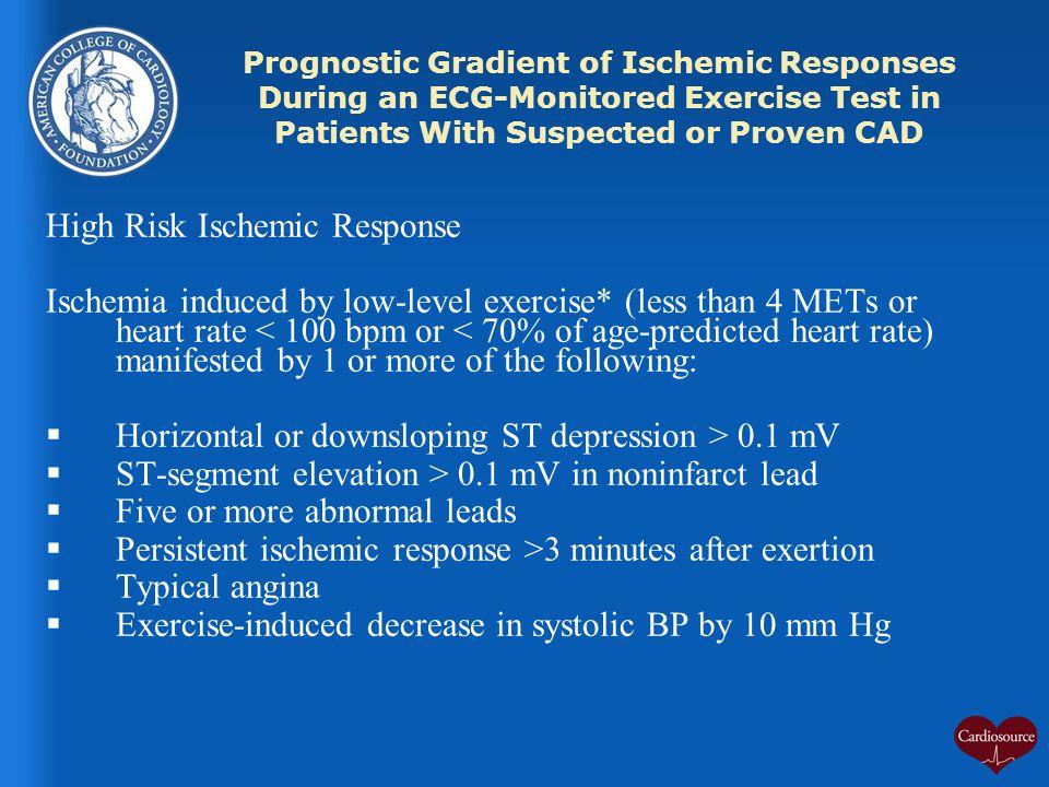 High Risk Ischemic Response