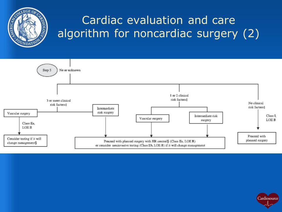 Cardiac evaluation and care algorithm for noncardiac surgery (2)