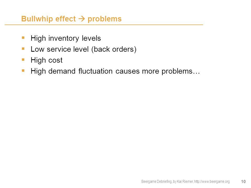 Bullwhip effect  problems