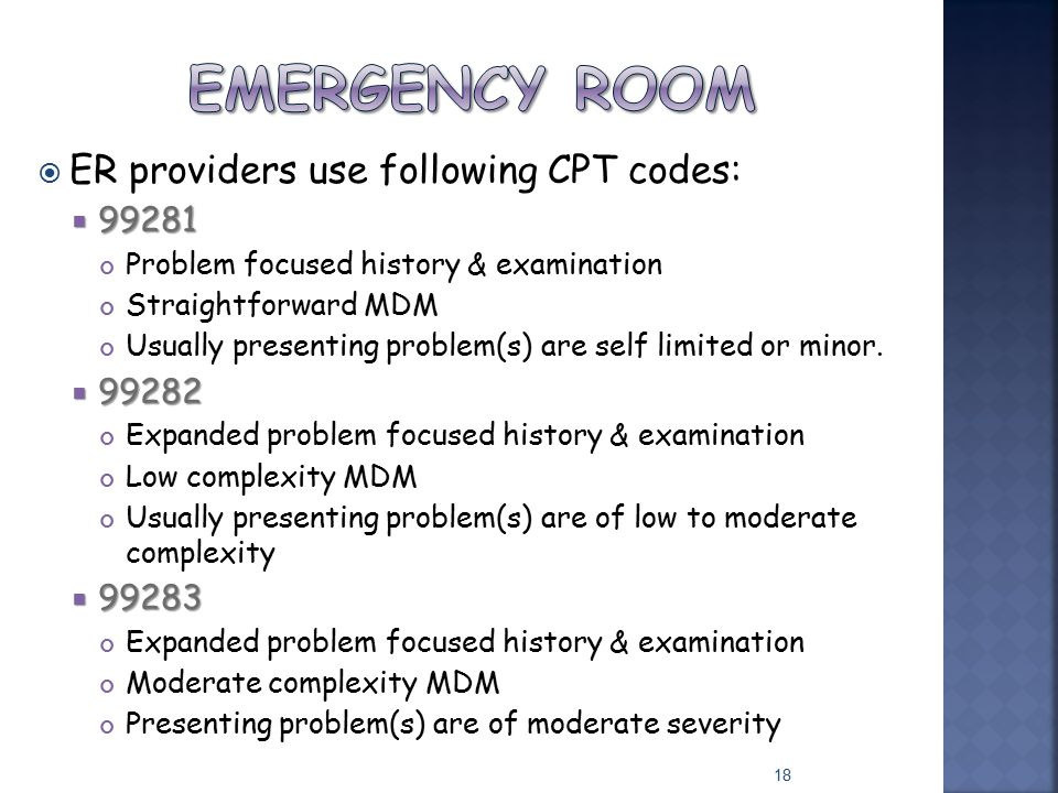 Emergency Room ER providers use following CPT codes: 99281 99282 99283