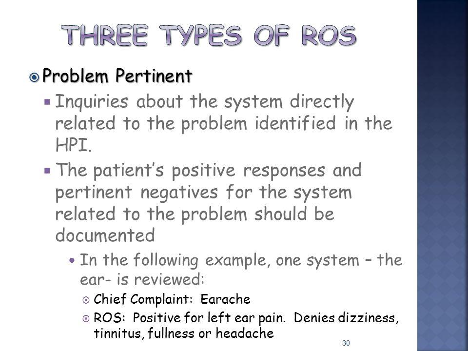 Three types of ros Problem Pertinent