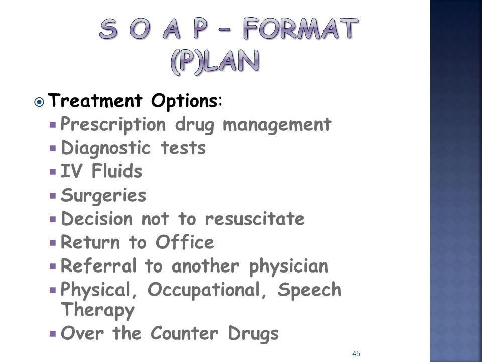 S O A P – Format (P)lan Treatment Options: