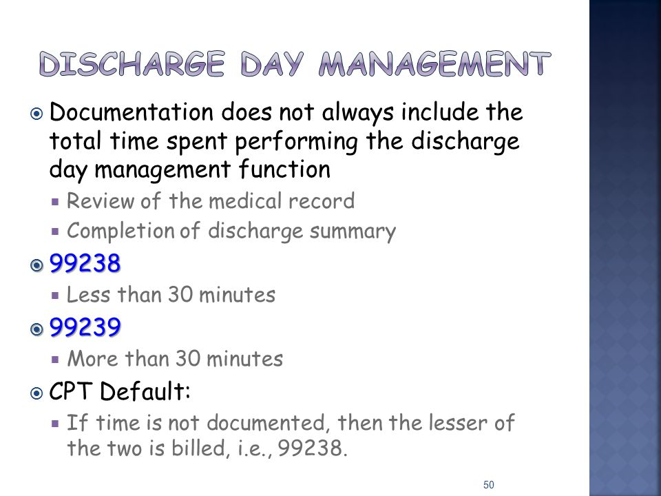 Discharge day management