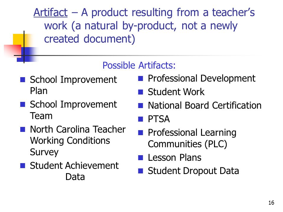 Artifact – A product resulting from a teacher's work (a natural by-product, not a newly created document)