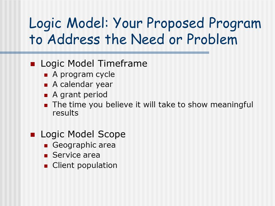 Logic Model: Your Proposed Program to Address the Need or Problem