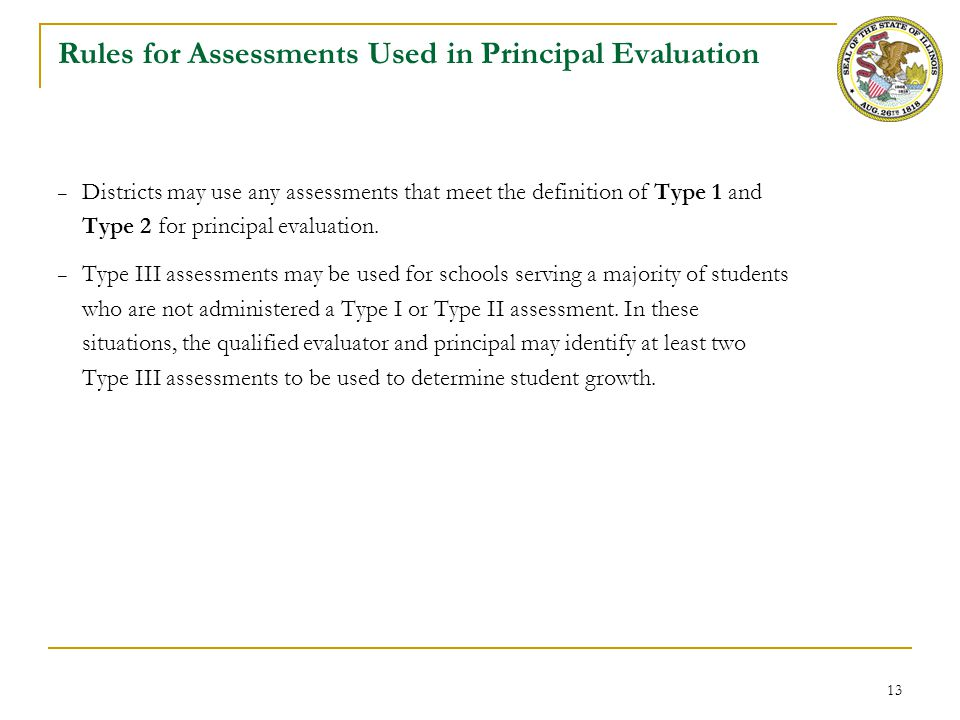 Type I Assessment Type II Assessment Type III Assessment