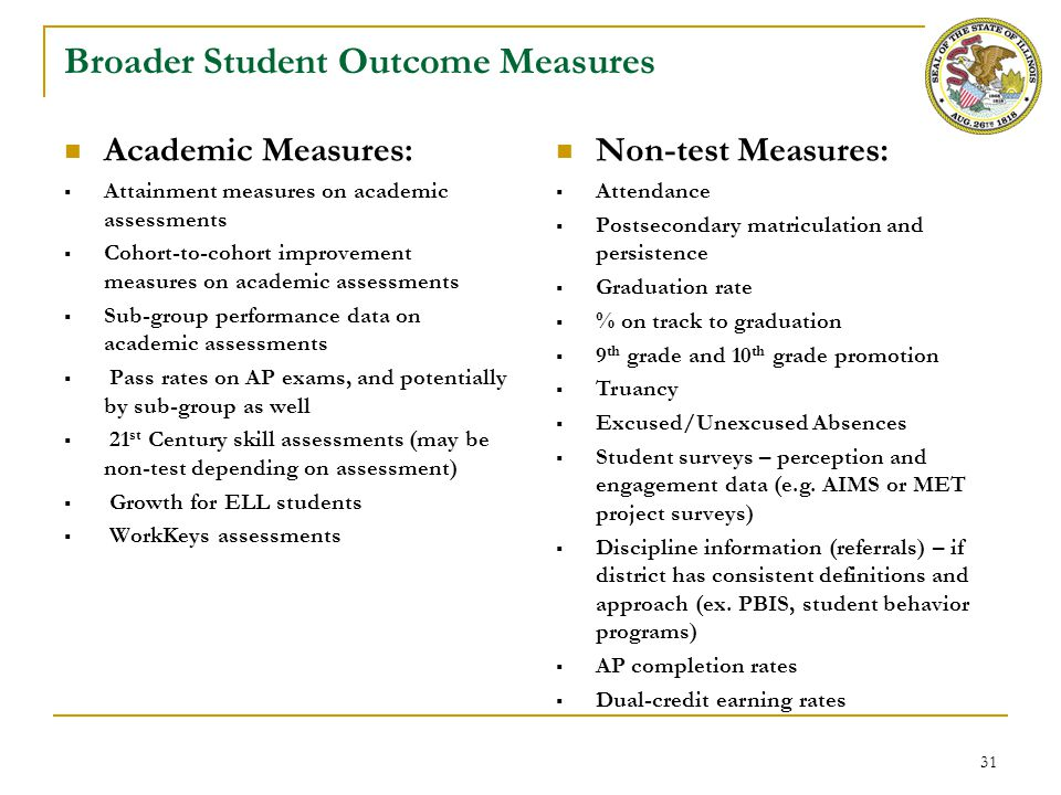 State Model – Student Growth - Elementary