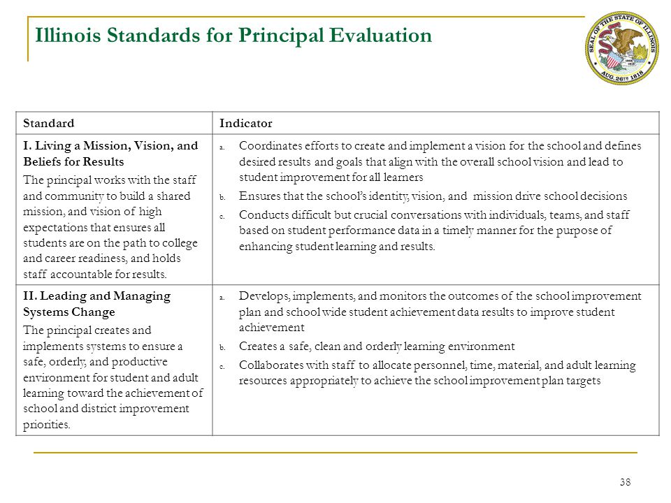 Illinois Standards for Principal Evaluation