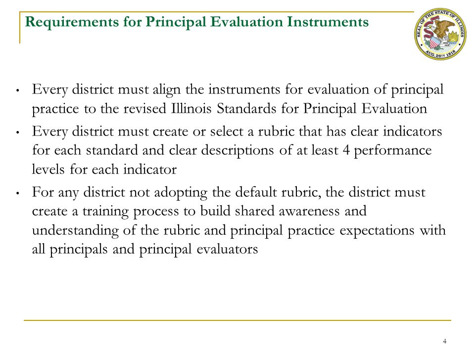Rules for Gathering Data on Principal Practice