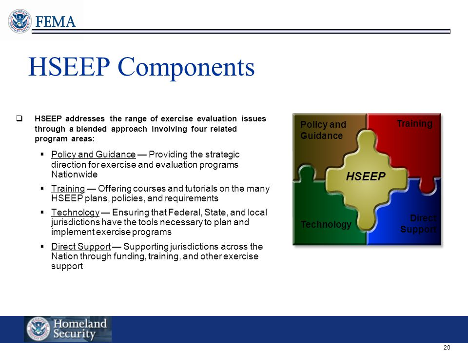 HSEEP Components HSEEP Policy and Training Guidance