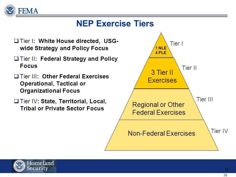 NEP Exercise Tiers 3 Tier II Exercises