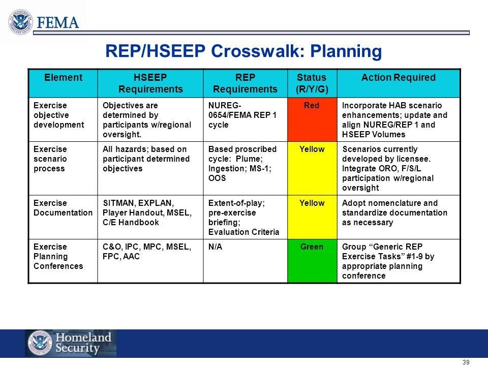 REP/HSEEP Crosswalk: Planning