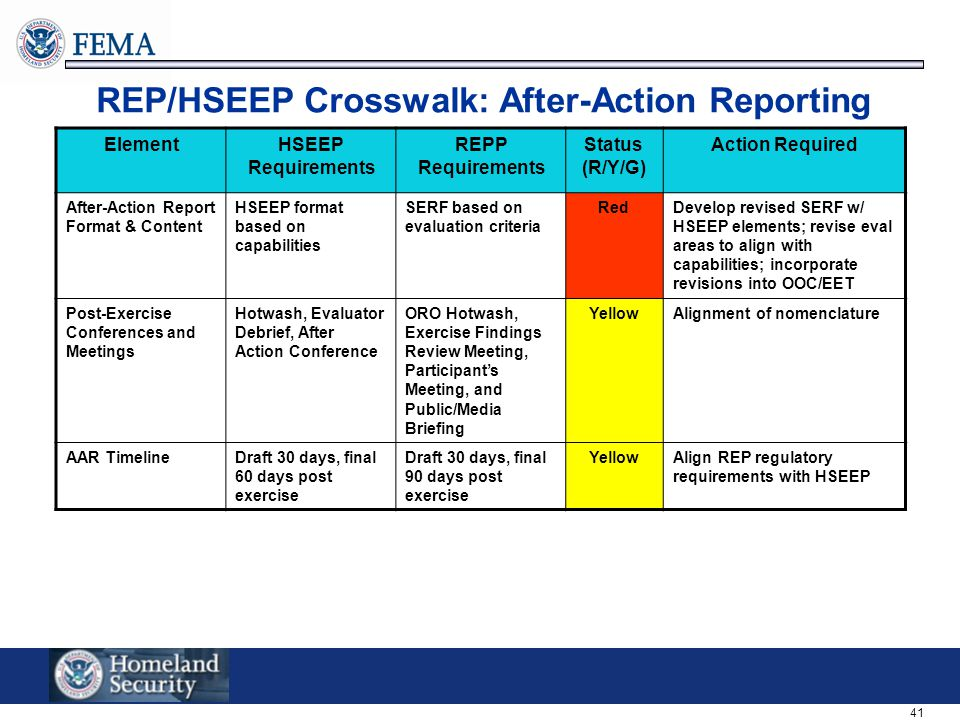 REP/HSEEP Crosswalk: After-Action Reporting