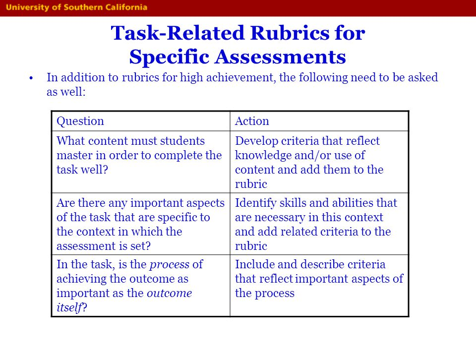 Task-Related Rubrics for Specific Assessments