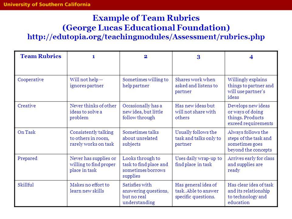 Example of Team Rubrics (George Lucas Educational Foundation) http://edutopia.org/teachingmodules/Assessment/rubrics.php
