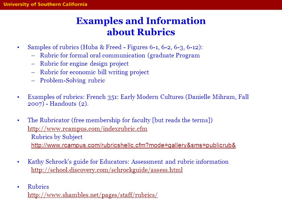 Examples and Information about Rubrics