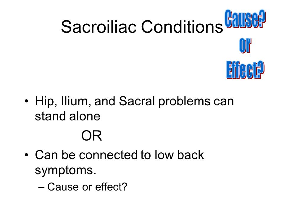 Sacroiliac Conditions