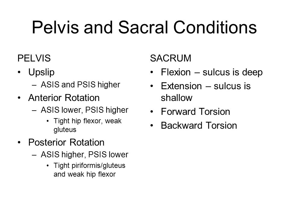 Pelvis and Sacral Conditions