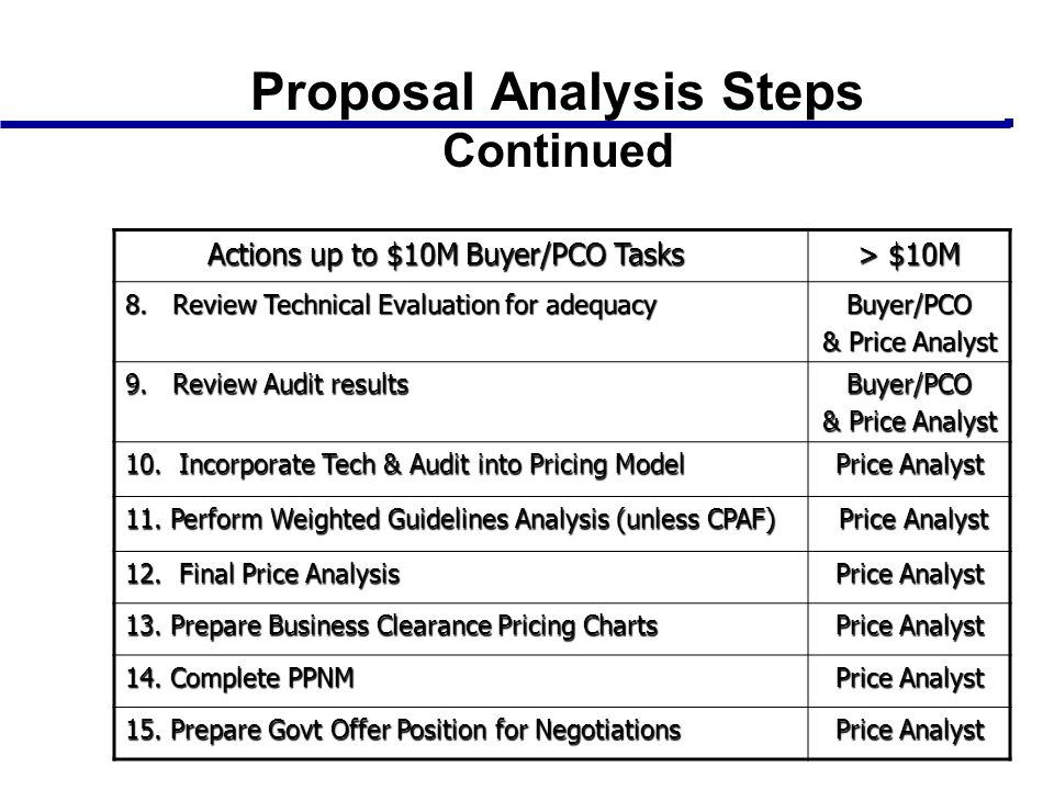 Proposal Analysis Steps Continued