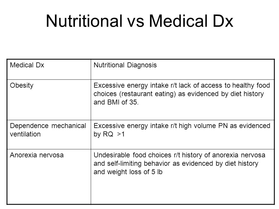 Nutritional vs Medical Dx
