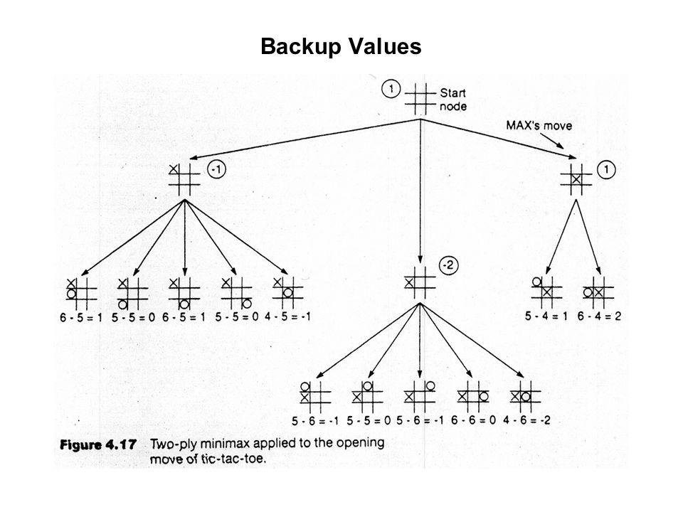 Backup Values