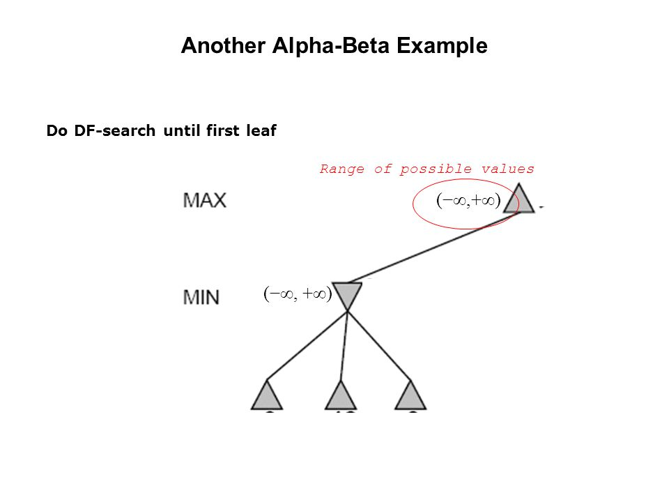 Another Alpha-Beta Example