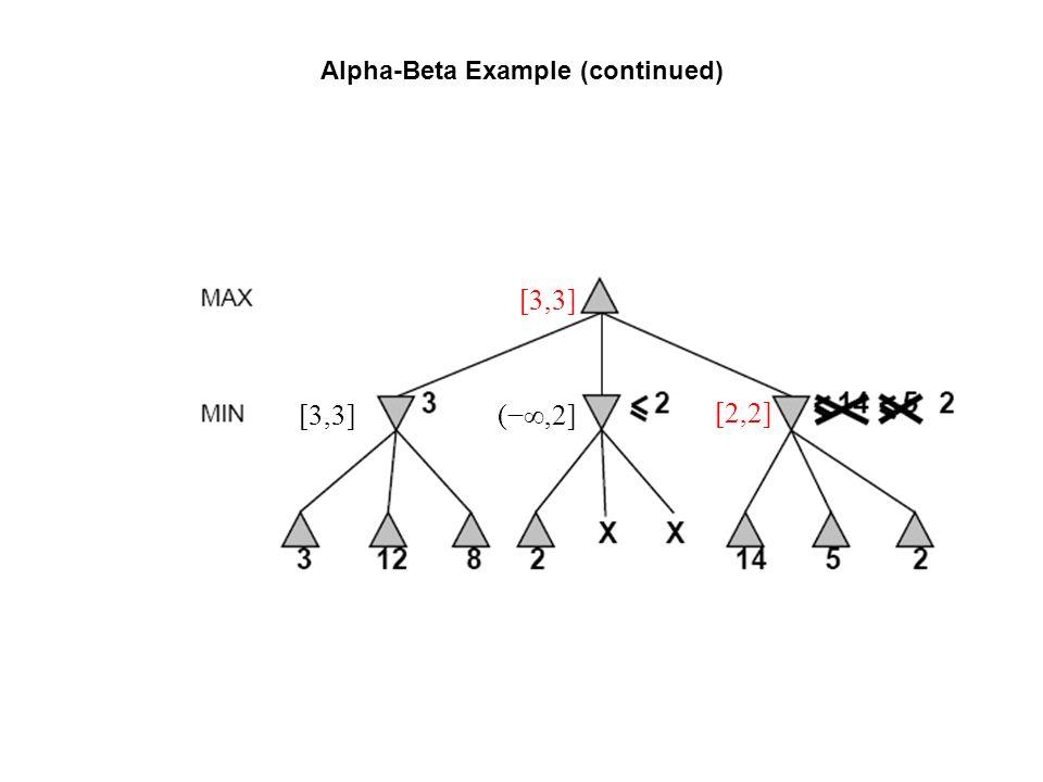 Alpha-Beta Example (continued)