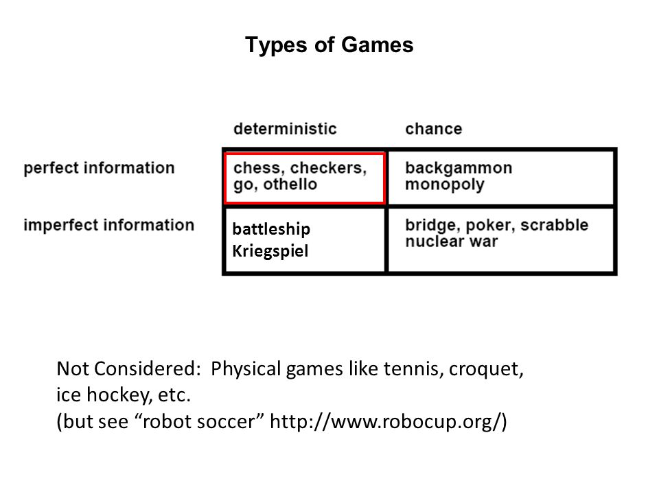 Not Considered: Physical games like tennis, croquet, ice hockey, etc.