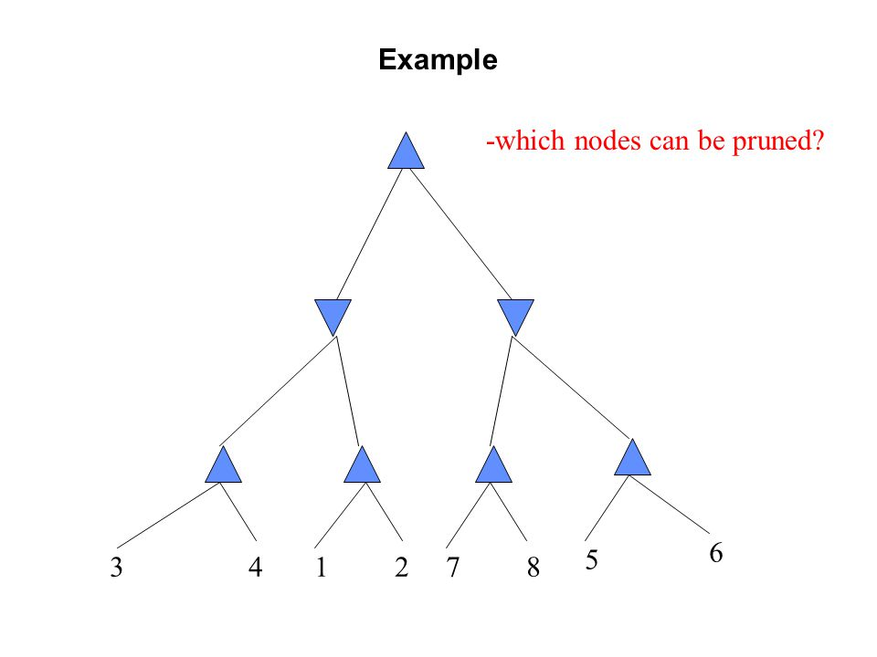 Example -which nodes can be pruned 6 5 3 4 1 2 7 8