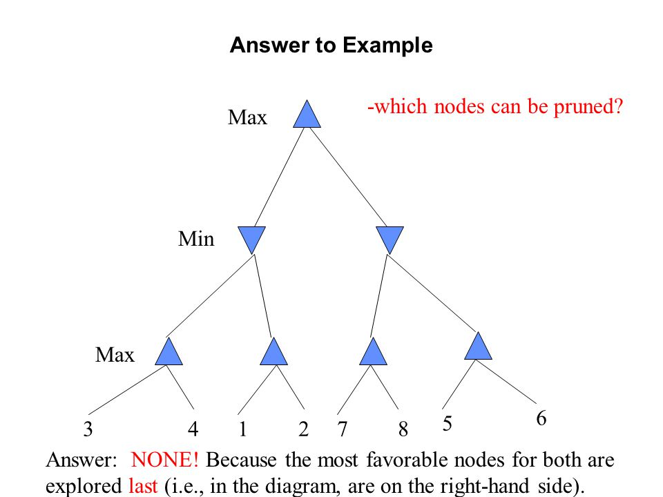 Answer to Example -which nodes can be pruned Max. Min. Max. 6. 5. 3. 4. 1. 2. 7. 8.