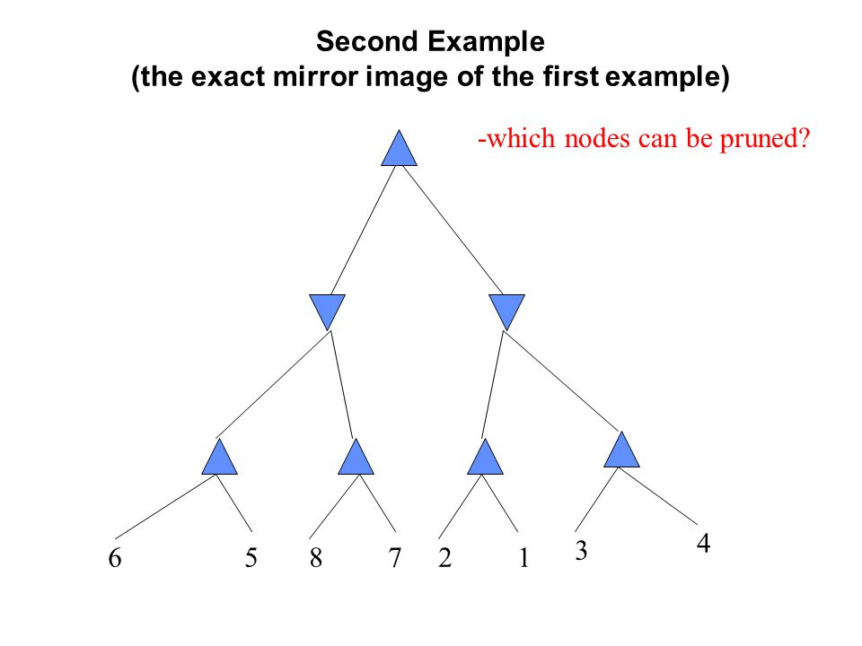 Second Example (the exact mirror image of the first example)