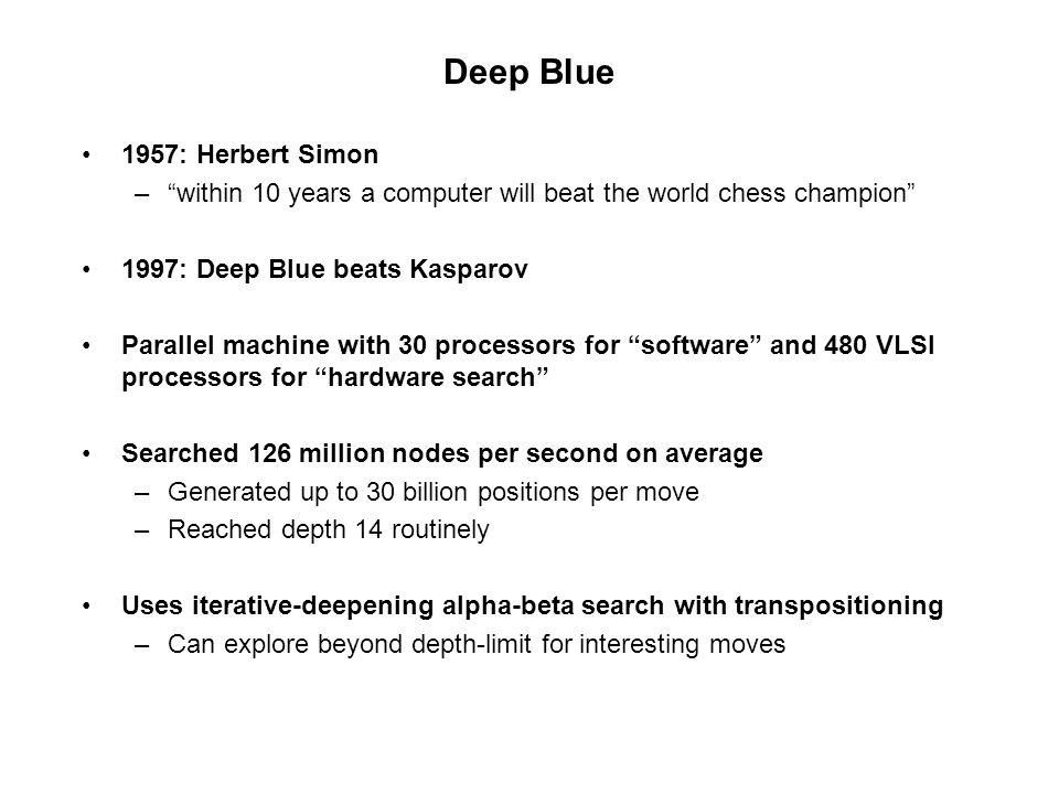 Deep Blue 1957: Herbert Simon