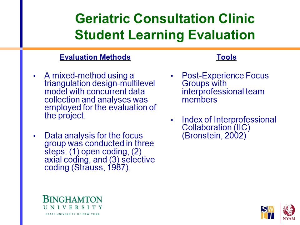 Geriatric Consultation Clinic Student Learning Evaluation