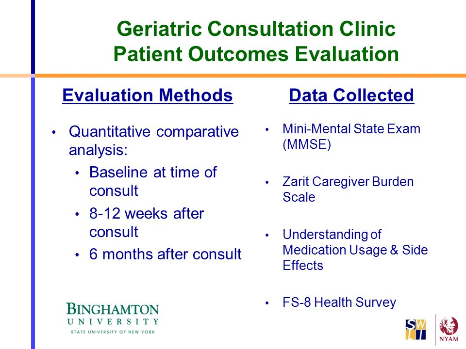 Geriatric Consultation Clinic Patient Outcomes Evaluation