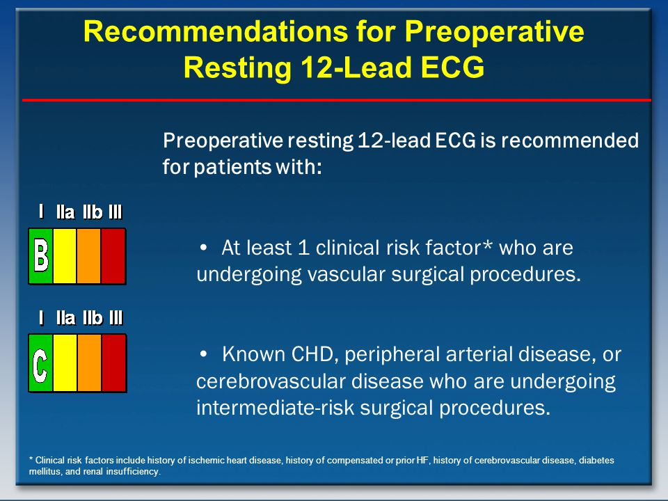 Recommendations for Preoperative Resting 12-Lead ECG