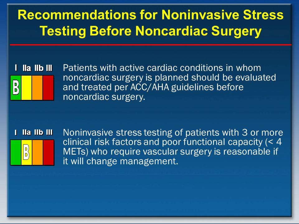 Recommendations for Noninvasive Stress Testing Before Noncardiac Surgery