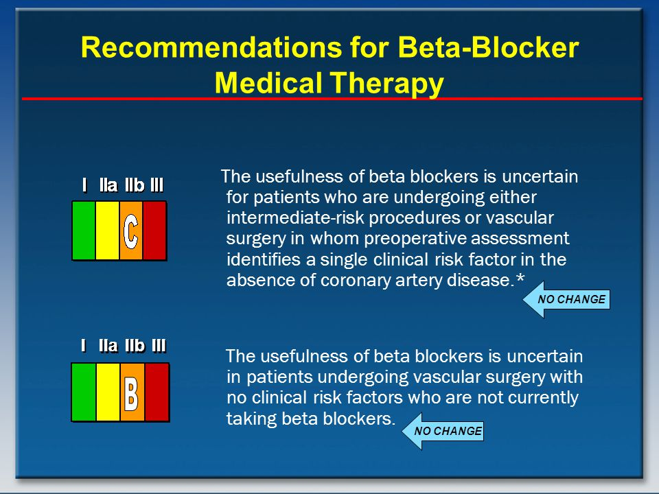 Recommendations for Beta-Blocker Medical Therapy