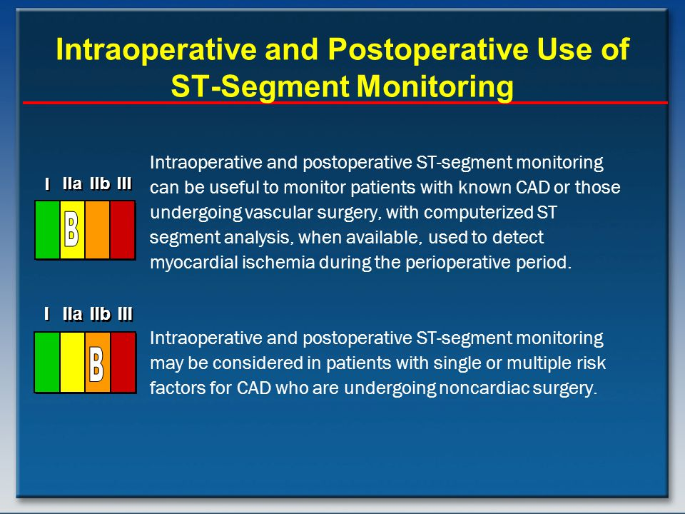 Intraoperative and Postoperative Use of ST-Segment Monitoring