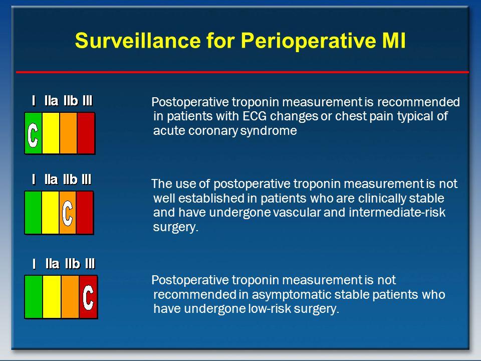 Surveillance for Perioperative MI