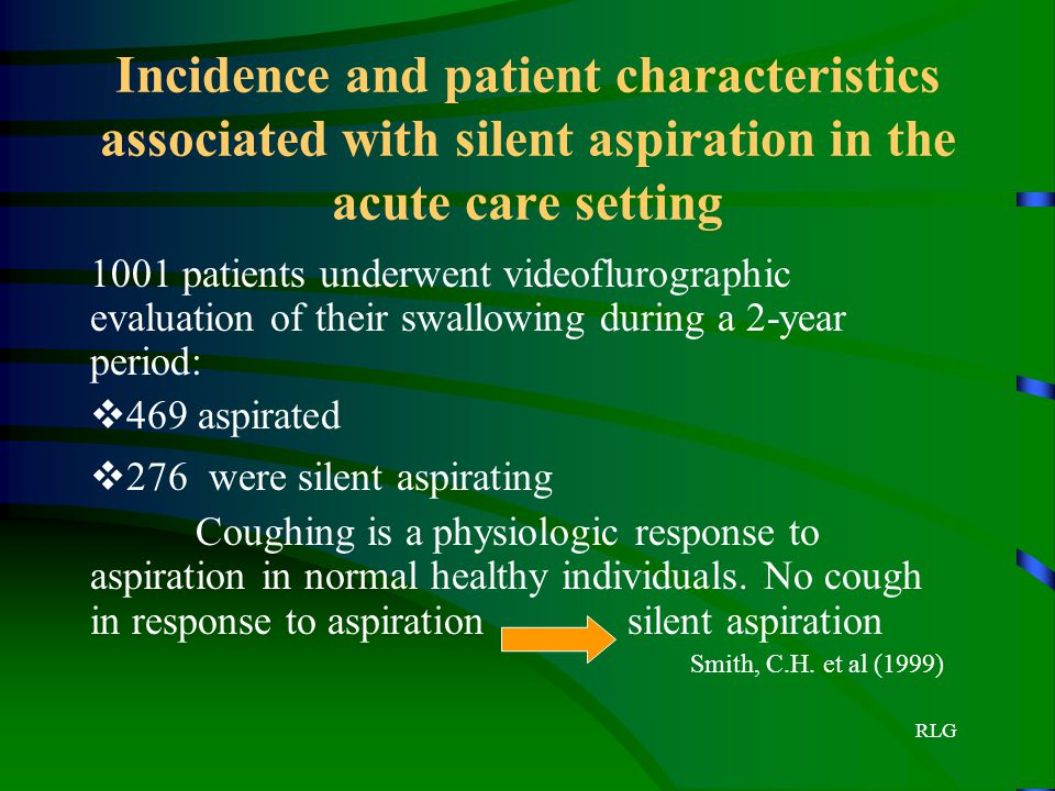 Incidence and patient characteristics associated with silent aspiration in the acute care setting