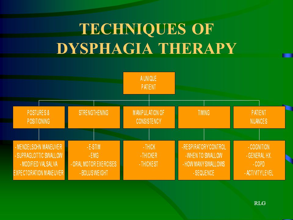 TECHNIQUES OF DYSPHAGIA THERAPY