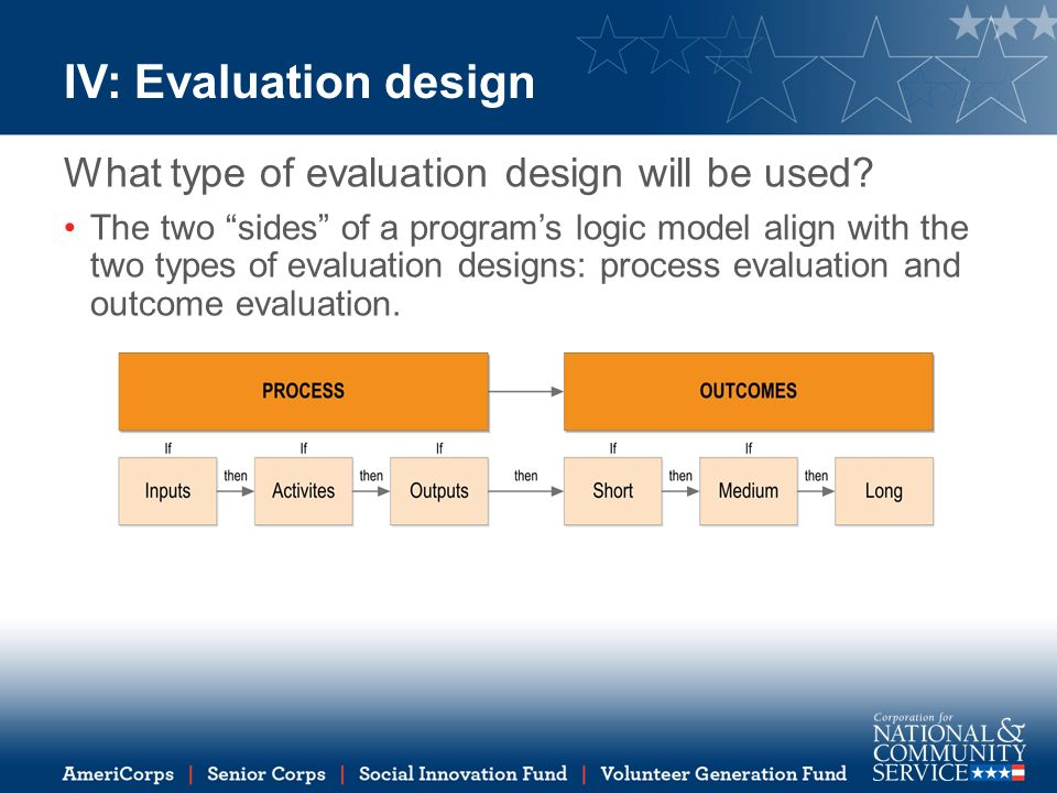 IV: Evaluation design What type of evaluation design will be used