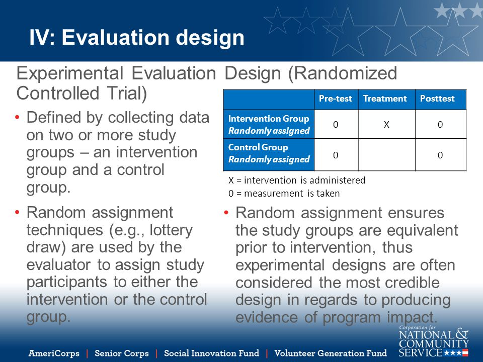 IV: Evaluation design Experimental Evaluation Design (Randomized Controlled Trial) Pre-test. Treatment.