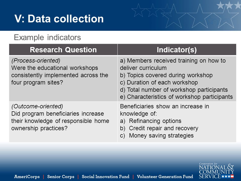 V: Data collection Example indicators Research Question Indicator(s)