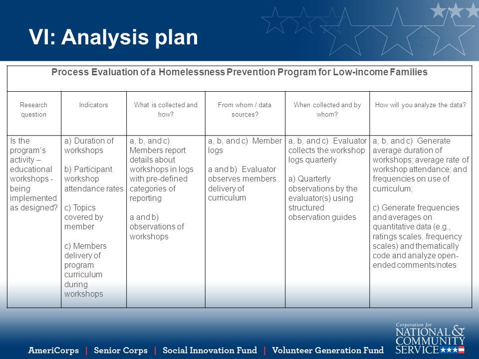 VI: Analysis plan Process Evaluation of a Homelessness Prevention Program for Low-income Families. Research question.