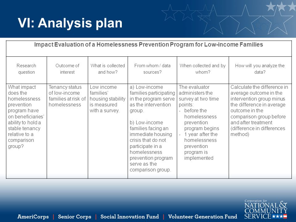 VI: Analysis plan Impact Evaluation of a Homelessness Prevention Program for Low-income Families. Research question.
