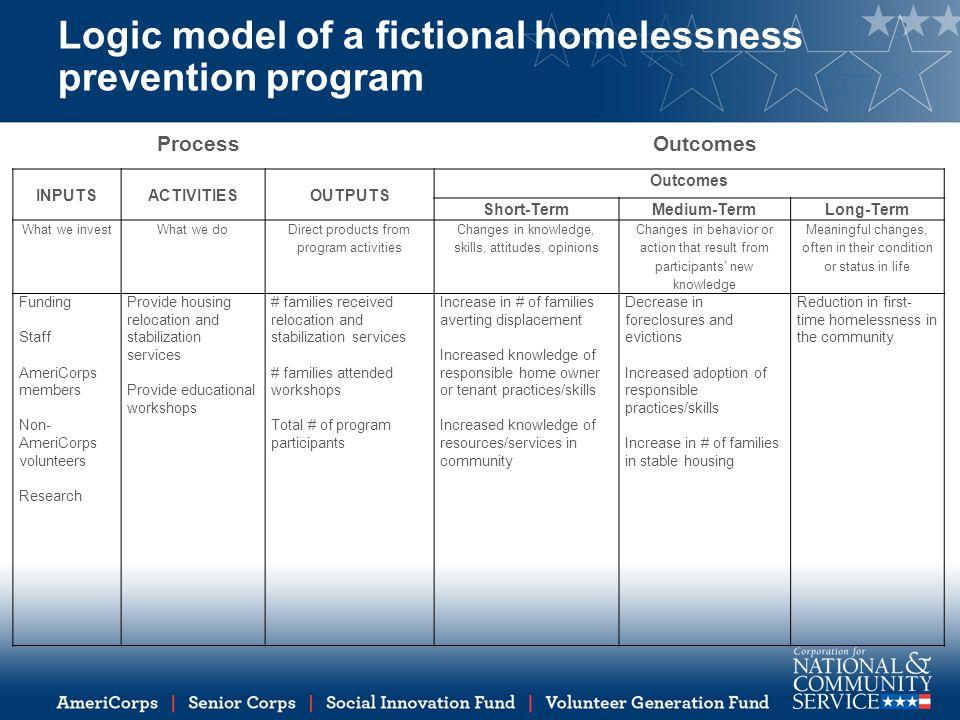 Logic model of a fictional homelessness prevention program