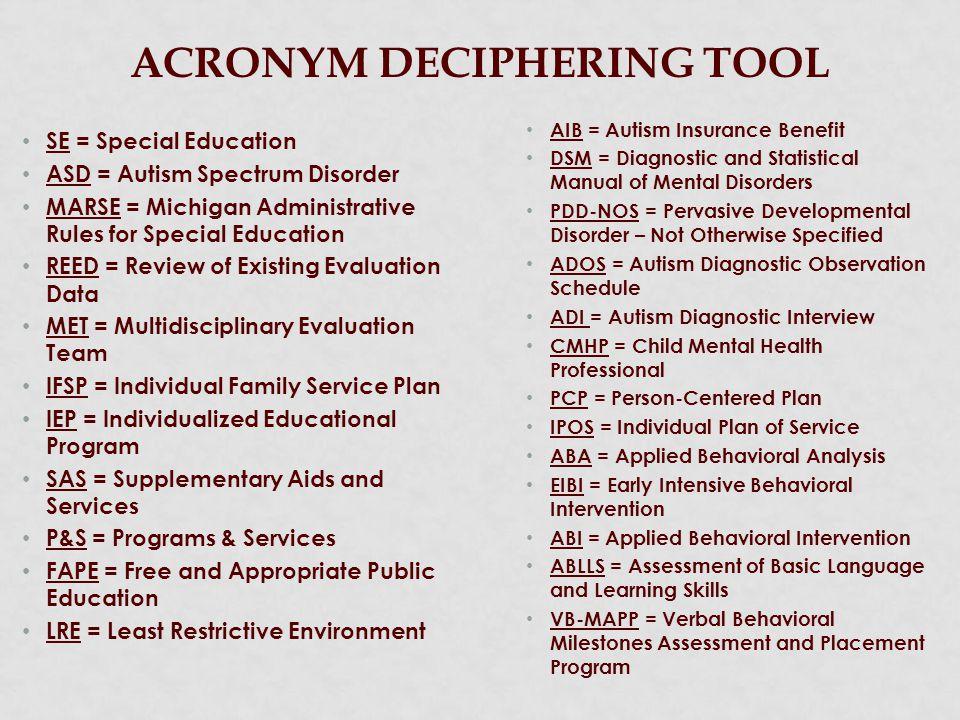 Acronym Deciphering Tool