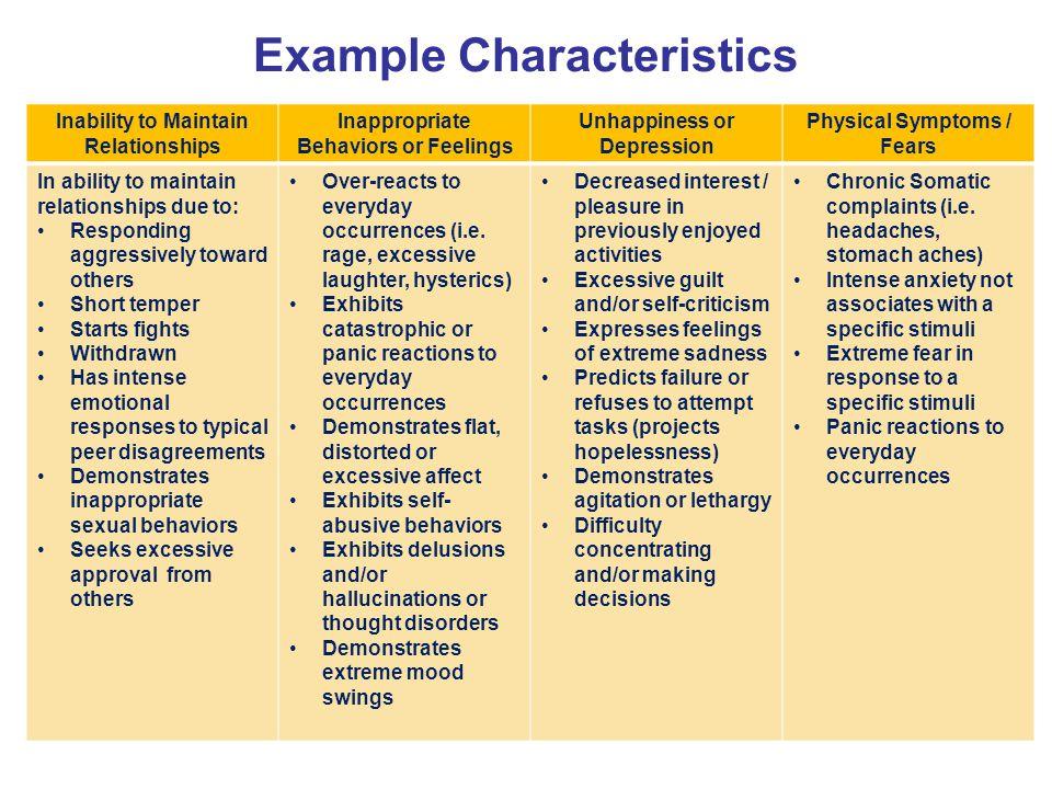 Example Characteristics