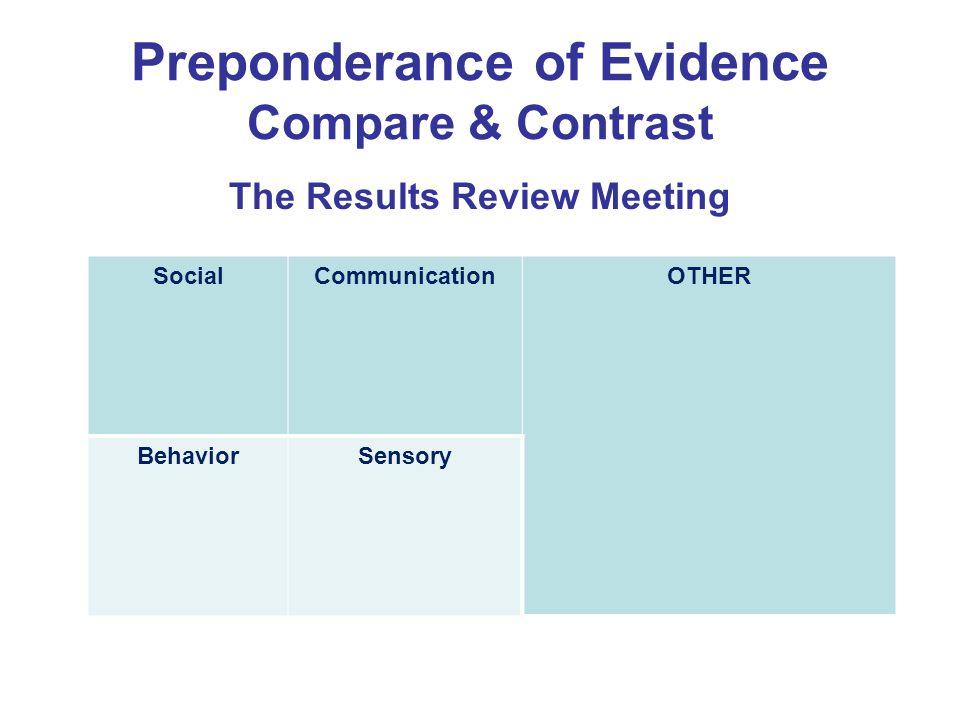 Preponderance of Evidence Compare & Contrast